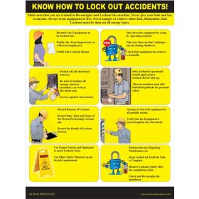 Lockout Safety Poster with 3mm Thick Foam Board 16/12