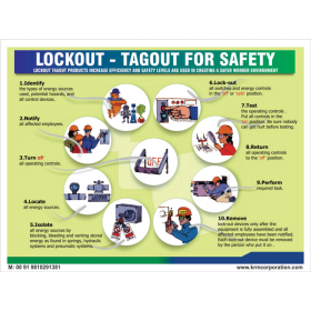 "5pcs KRM LOTO - LOCKOUT TAGOUT FOR SAFETY POSTER ( ACP SHEET ) - 24""X18"