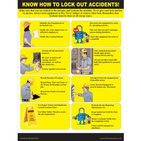 Lockout Safety Poster with 3mm Thick Foam Board 24/18