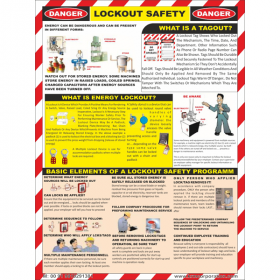 5pcs KRM LOTO - LOCKOUT SAFETY POSTER(ACP SHEET) 6ft X 4ft