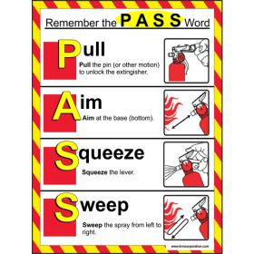 5pcs KRM LOTO - REMEMBER THE PASS WORD SAFETY POSTER (ACP SHEET) 4ft X 3ft